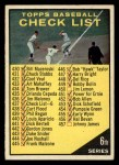 1961 Topps #437 ERR  Checklist 6 Front Thumbnail