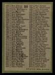 1971 Topps #369 RED  Checklist 4 Back Thumbnail