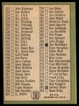 1967 Topps #191 TOM  -  Willie Mays Checklist 3 Back Thumbnail