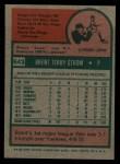 1975 Topps #643  Brent Strom  Back Thumbnail