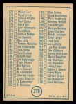 1968 Topps #219 BLU  Checklist Back Thumbnail