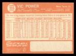 1964 Topps #355  Vic Power  Back Thumbnail