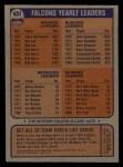 1976 Topps #451   Falcons Team Checklist Back Thumbnail
