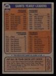 1976 Topps #467   Saints Team Checklist Back Thumbnail