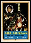 1973 Topps #195  Mel Daniels  Front Thumbnail