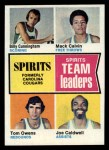 1974 Topps #221   -  Joe Caldwell / Tom Owens / Mack Calvin / Billy Cunningham Spirits Leaders Front Thumbnail