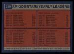 1974 Topps #229   -  Gerald Govan / James Jones / Willie Wise Stars-BskB Team Leaders Back Thumbnail