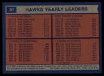 1974 Topps #81   -  Pete Maravich / Walt Bellamy / Lou Hudson Hawks Team Leaders Back Thumbnail