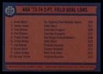1974 Topps #208   -  Tom Owens / James Jones / Swen Nater ABA Field Goal % Leaders Back Thumbnail
