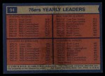 1974 Topps #94   -  Fred Carter / Leroy Ellis / Tom Van Arsdale 76ers Team Leaders Back Thumbnail