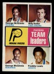 1974 Topps #223   -  Fred Lewis / Billy Keller / George McGinnis Pacers Team Leaders Front Thumbnail