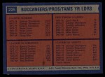 1974 Topps #225   -  Larry Finch / George Thompson / Randy Denton Sounds(Pros) Team Leaders Back Thumbnail