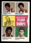1974 Topps #228   -  Caldwell Jones / Chuck Williams / Dwight Lamar Conquistadors Team Leaders Front Thumbnail