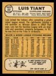 1968 Topps #532  Luis Tiant  Back Thumbnail
