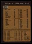 1973 Topps #243   Angels Team Back Thumbnail