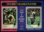 1975 Topps #211   -  Reggie Jackson / Pete Rose 1973 MVPs Front Thumbnail
