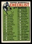 1964 Topps #102 xDOT  Checklist 2 Front Thumbnail
