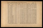 1962 Exhibits Stat Back  Warren Spahn  Back Thumbnail