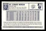 1973 Kellogg's #34  Joe Morgan  Back Thumbnail