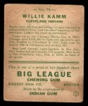 1933 Goudey #75  Willie Kamm  Back Thumbnail