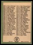 1967 Topps #454 ONE  -  Juan Marichal Checklist 6 Back Thumbnail