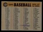 1960 Topps #164   Reds Team Checklist Back Thumbnail