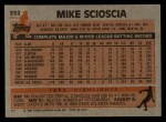 1983 Topps #352  Mike Scioscia  Back Thumbnail