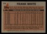 1983 Topps #525  Frank White  Back Thumbnail