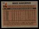 1983 Topps #660  Mike Hargrove  Back Thumbnail