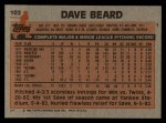 1983 Topps #102  Dave Beard  Back Thumbnail