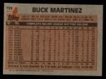 1983 Topps #733  Buck Martinez  Back Thumbnail