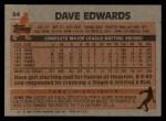 1983 Topps #94  Dave Edwards  Back Thumbnail