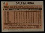 1983 Topps #42  Dale Murray  Back Thumbnail