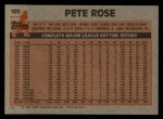 1983 Topps #100  Pete Rose  Back Thumbnail