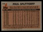 1983 Topps #316  Paul Splittorff  Back Thumbnail