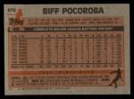 1983 Topps #676  Biff Pocoroba  Back Thumbnail