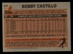 1983 Topps #327  Bobby Castillo  Back Thumbnail