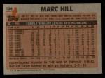 1983 Topps #124  Marc Hill  Back Thumbnail