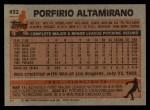 1983 Topps #432  Porfirio Altamirano  Back Thumbnail