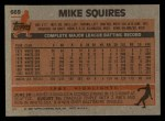 1983 Topps #669  Mike Squires  Back Thumbnail