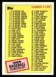 1985 Topps #121   Checklist Front Thumbnail