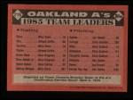 1986 Topps #216   A's Leaders Back Thumbnail