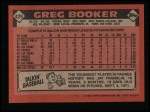 1986 Topps #429  Greg Booker  Back Thumbnail