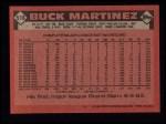1986 Topps #518  Buck Martinez  Back Thumbnail