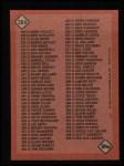 1986 Topps #394   Checklist: 265 - 396 Back Thumbnail