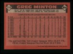1986 Topps #310  Greg Minton  Back Thumbnail