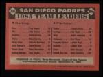 1986 Topps #306   Padres Leaders Back Thumbnail