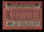 1986 Topps #473  Mark Brouhard  Back Thumbnail