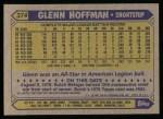 1987 Topps #374  Glenn Hoffman  Back Thumbnail