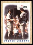 1987 Topps #81   Padres Team Front Thumbnail